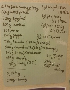 The whiteboard sheet on my fridge. This is where I put recipes together and record weights and measures for input into MyFitnessPal later.